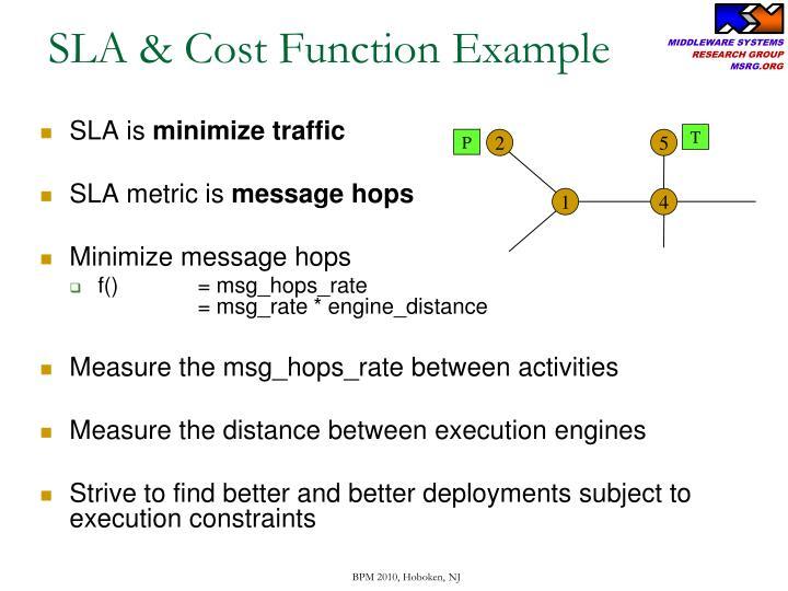 SLA & Cost Function Example