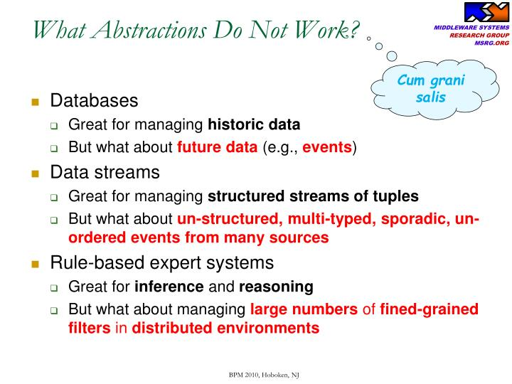 What Abstractions Do Not Work?