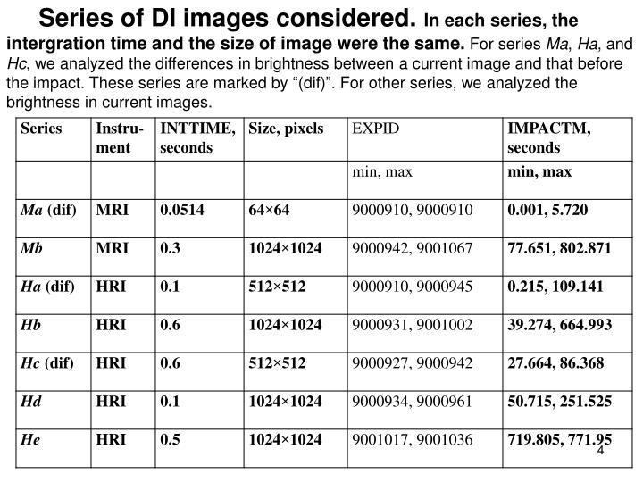 Series of DI images considered.