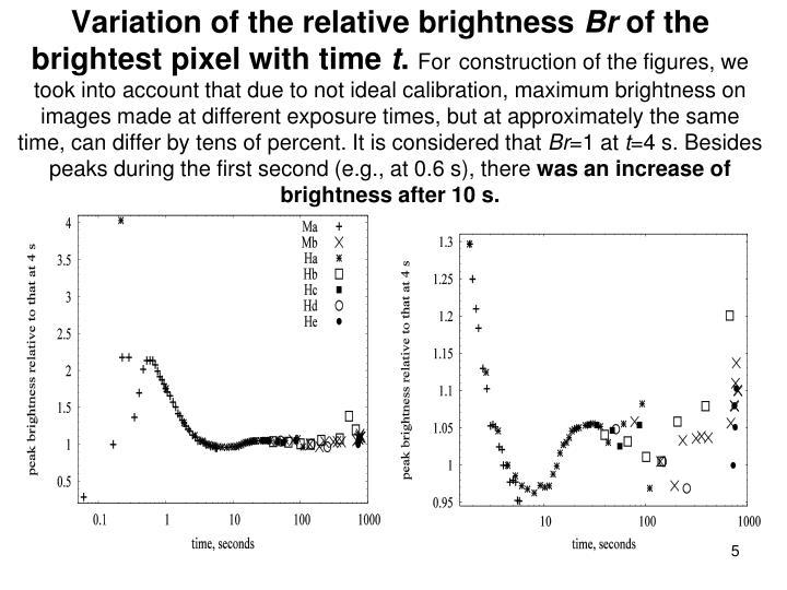 Variation of the relative brightness