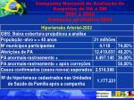 campanha nacional de avalia o de suspeitos de ha e dm 2001 e 2002 avalia o qualitativa 2004
