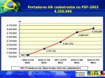 portadores ha cadastrados no psf 2003 4 356 986