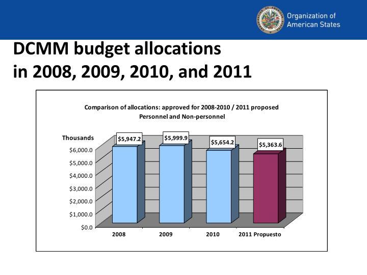 DCMM budget allocations
