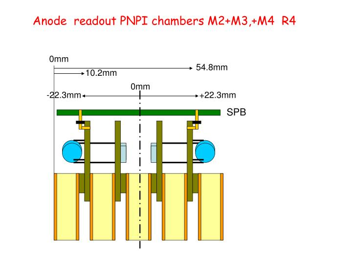 Anode  readout PNPI chambers M2+M3,+M4  R4
