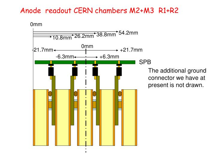 Anode  readout CERN chambers M2+M3  R1+R2