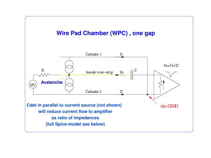 Wire Pad Chamber (WPC) , one gap