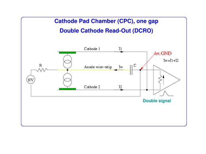 Cathode Pad Chamber (CPC), one gap