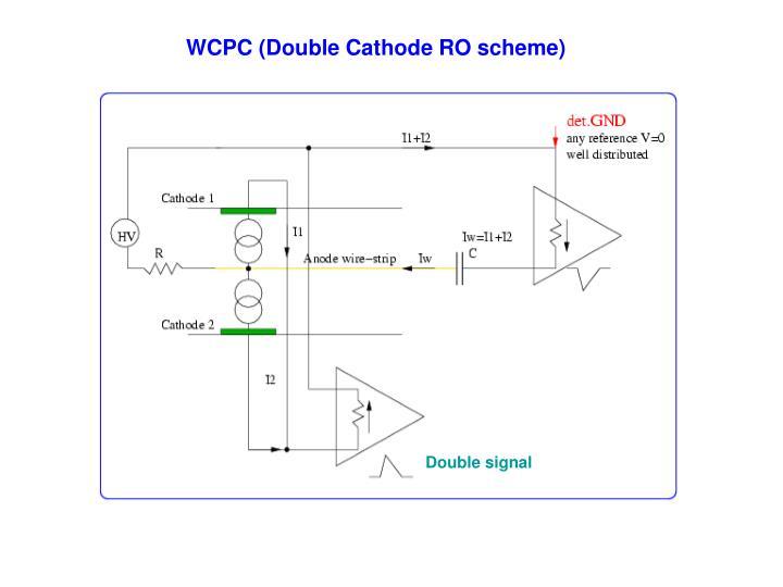 WCPC (Double Cathode RO scheme)