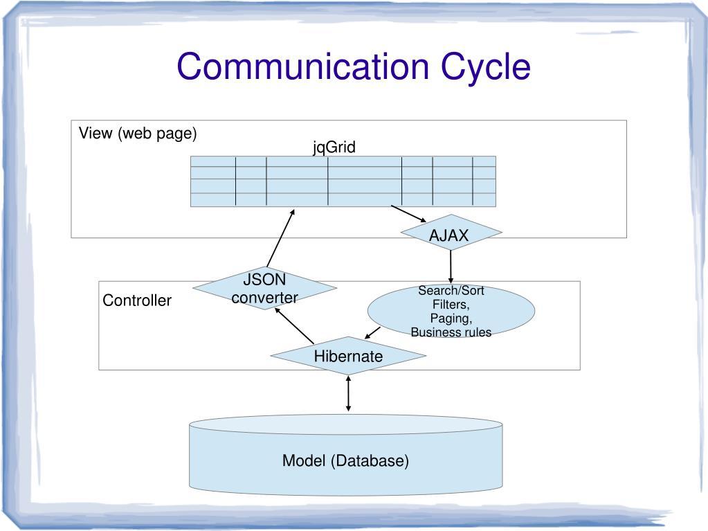 PPT - Using jqGrid PowerPoint Presentation - ID:3712806