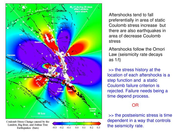 Aftershocks tend to fall preferentially in area of static Coulomb stress increase  but there are also earthquakes in area of decrease Coulomb stress