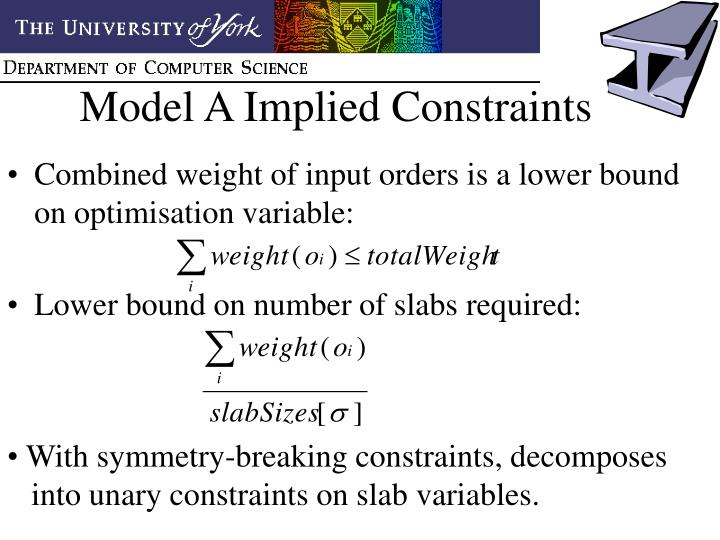 Model A Implied Constraints
