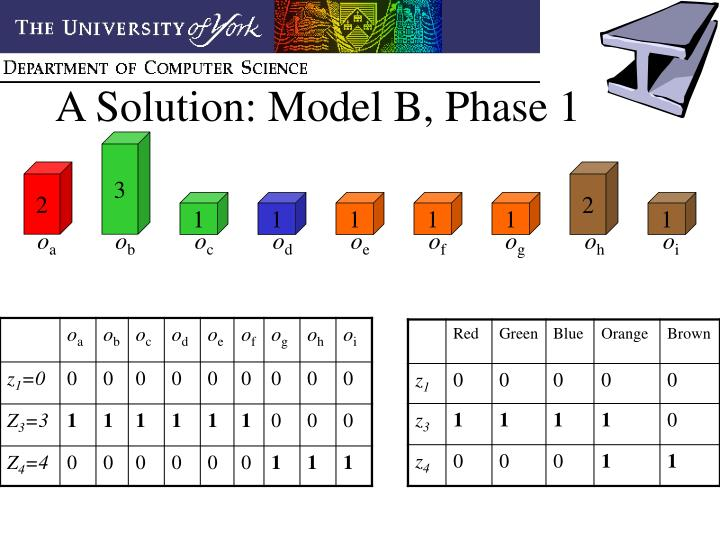 A Solution: Model B, Phase 1