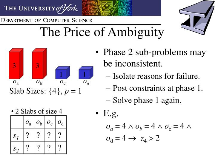 The Price of Ambiguity