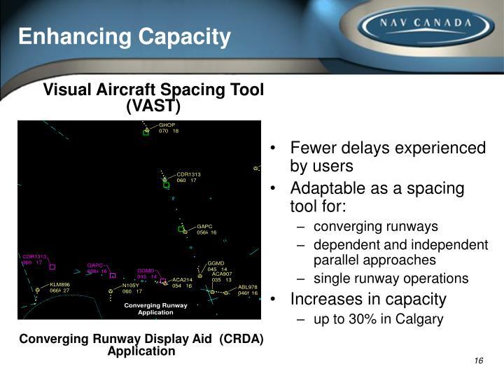 Enhancing Capacity