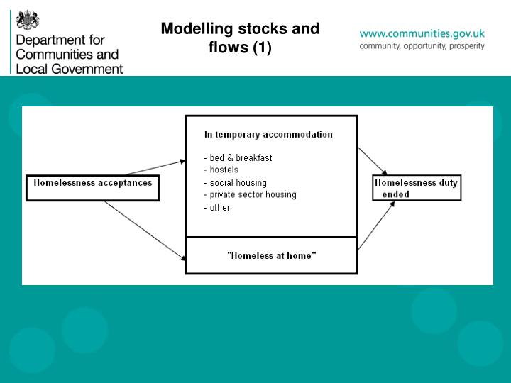 Modelling stocks and flows (1)