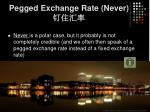 pegged exchange rate never
