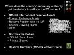 where does the country s monetary authority get the dollars to sell into the fx market