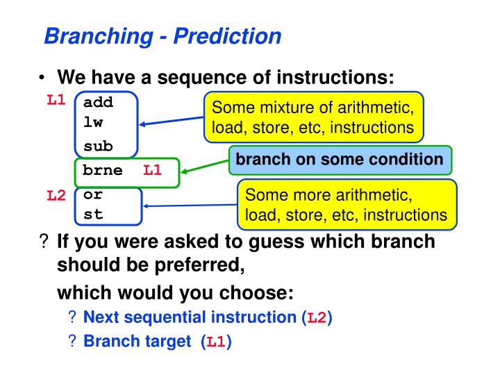 Branching - Prediction