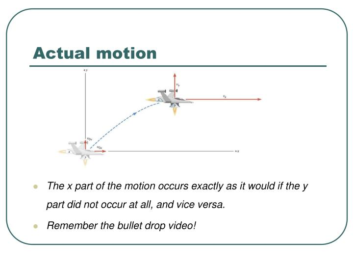 Actual motion