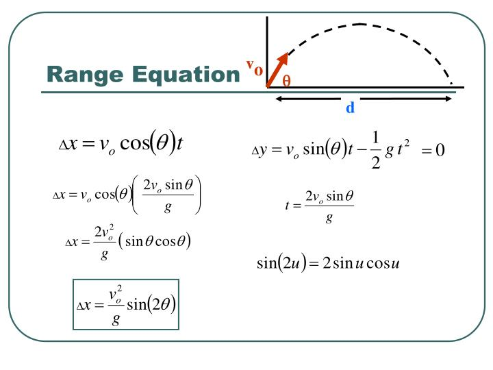 Range Equation
