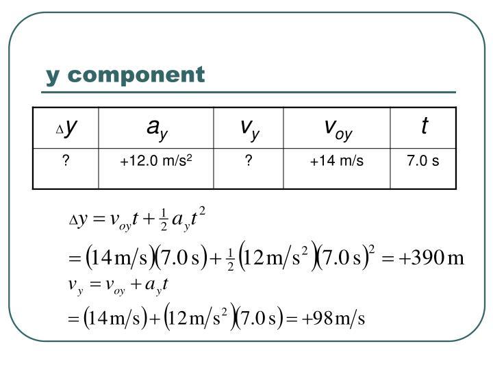 y component