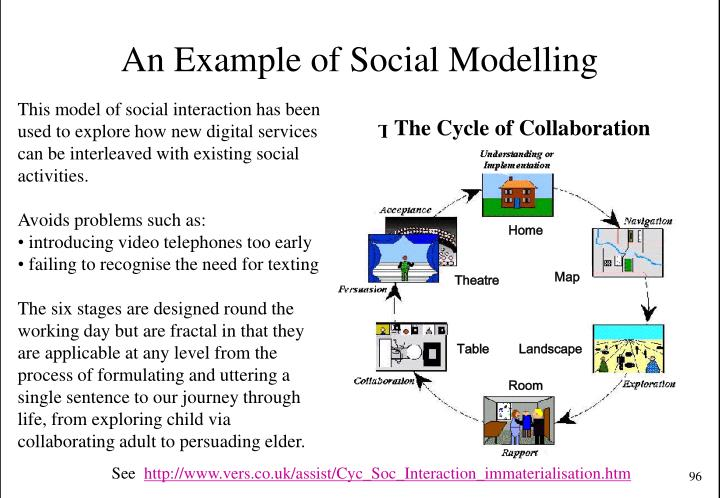 An Example of Social Modelling