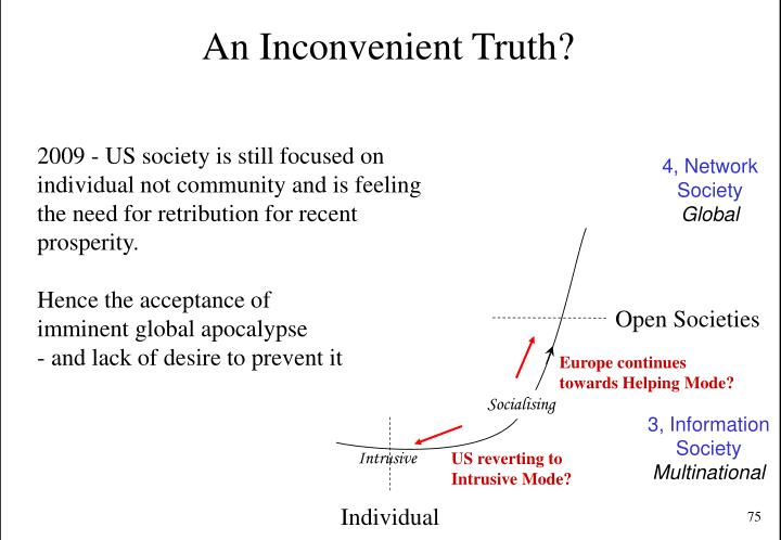 An Inconvenient Truth?