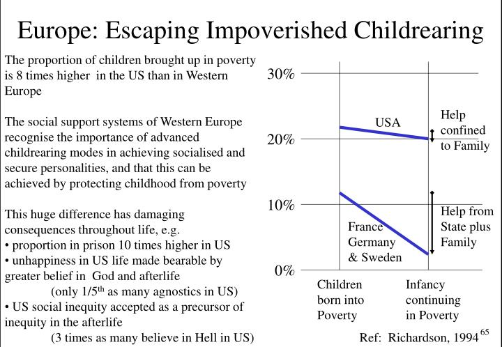 Europe: Escaping Impoverished Childrearing