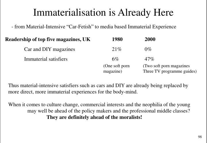Immaterialisation is Already Here