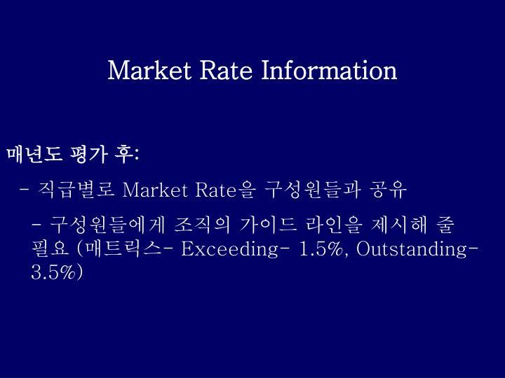 Market Rate Information