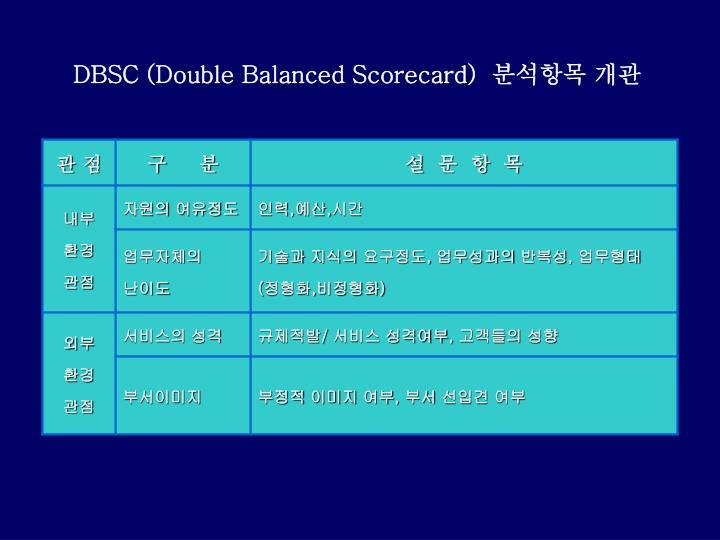 DBSC (Double Balanced Scorecard)
