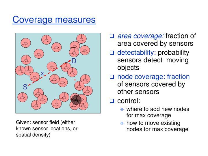 area coverage:
