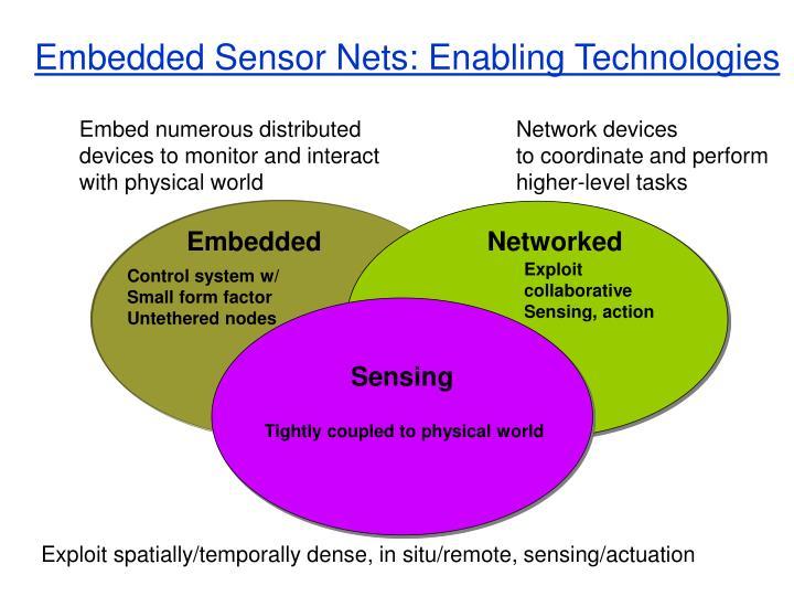 Embedded Sensor Nets: Enabling Technologies