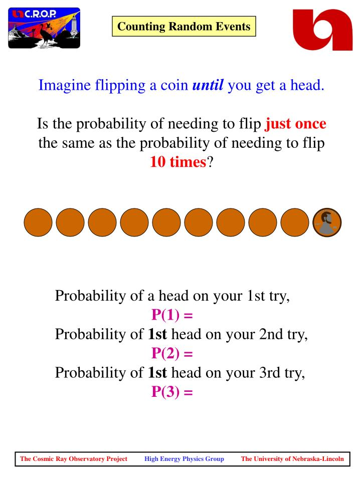 Imagine flipping a coin