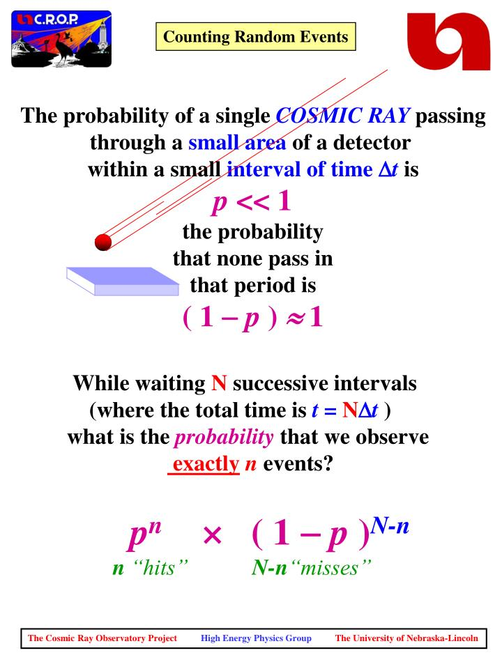 The probability of a single