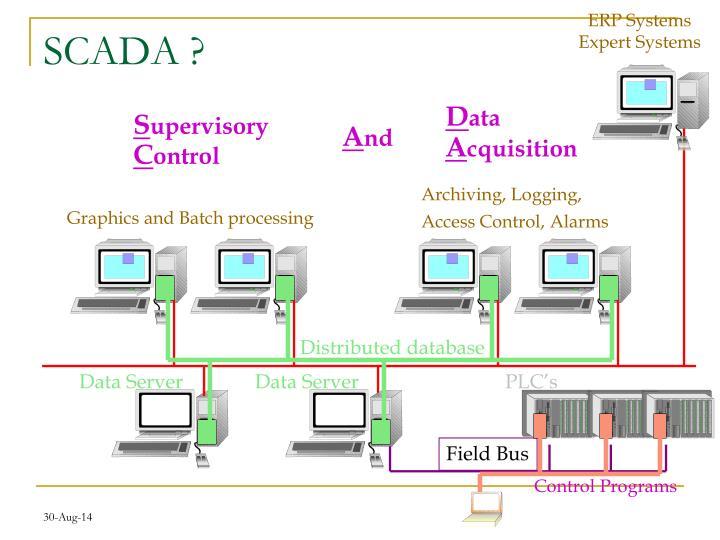 Ppt Scada Powerpoint Presentation Id 3714295