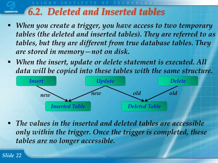 6.2.  Deleted and Inserted tables