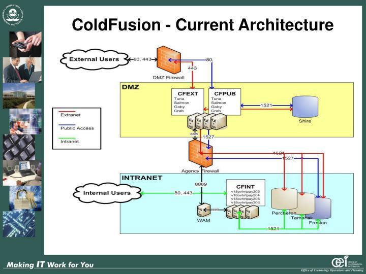 ColdFusion - Current Architecture