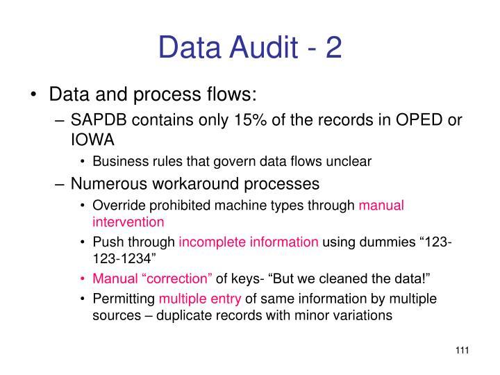 Data Audit - 2
