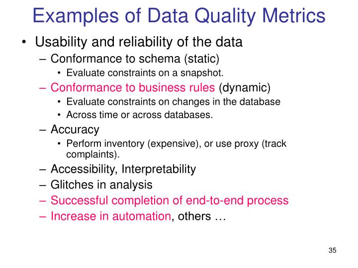 Examples of Data Quality Metrics