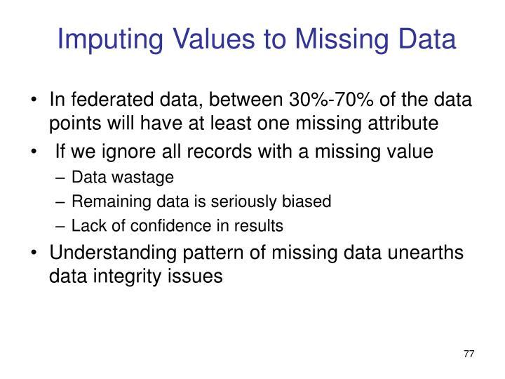 Imputing Values to Missing Data