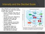 intensity and the decibel scale