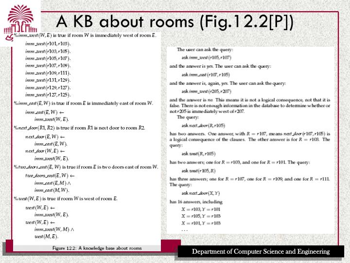 A KB about rooms (Fig.12.2[P])