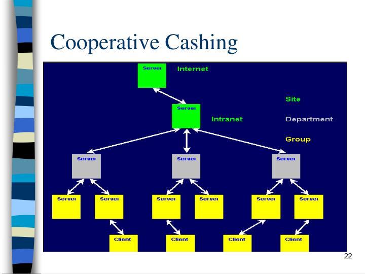 Cooperative Cashing