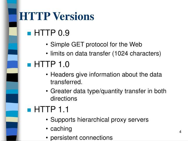HTTP Versions