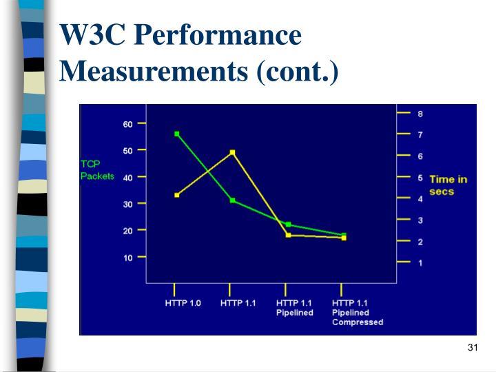 W3C Performance Measurements (cont.)