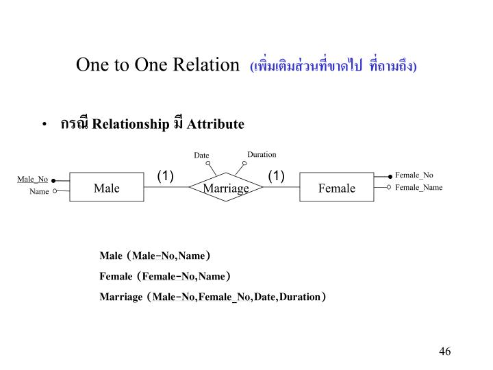 One to One Relation