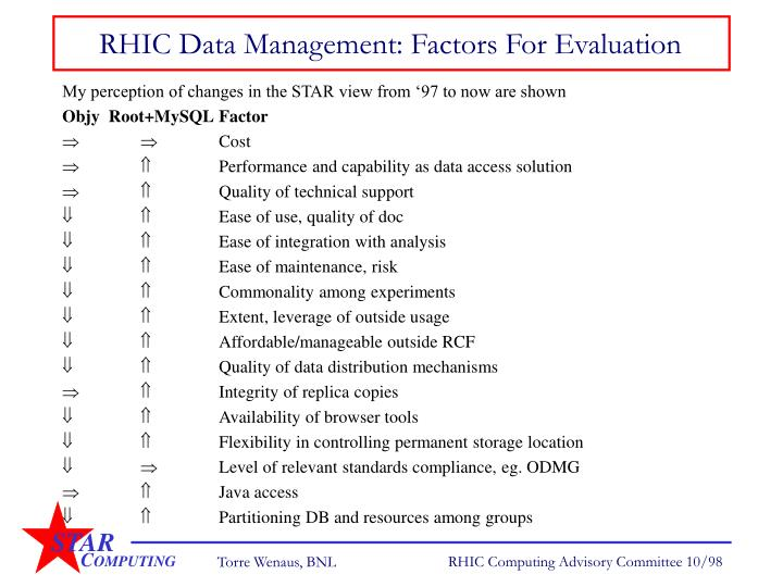 RHIC Data Management: Factors For Evaluation