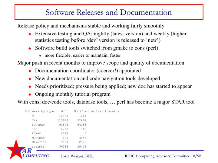Software Releases and Documentation