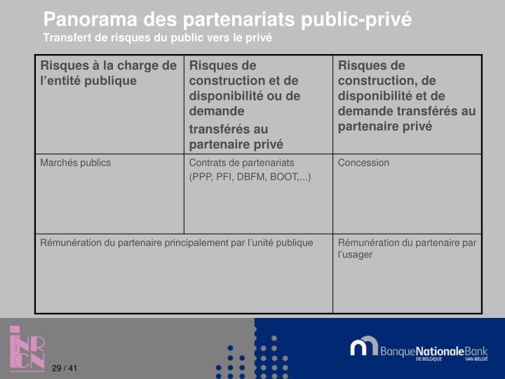 Panorama des partenariats public-privé